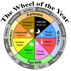 Wheel-of-the-Year